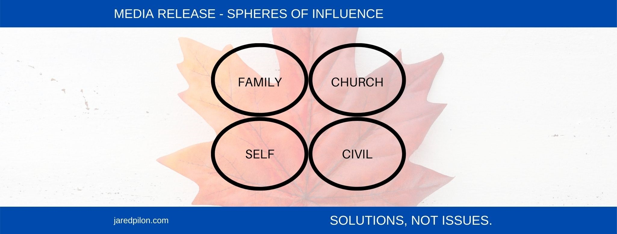 Spheres of Influence-Government
